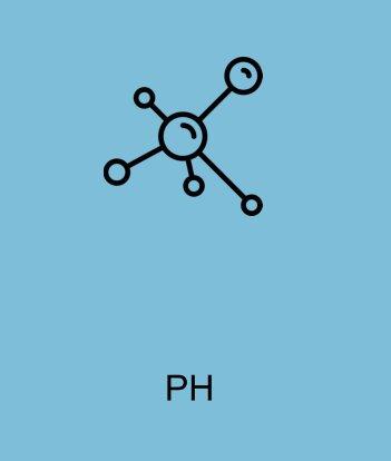 Ph of water
